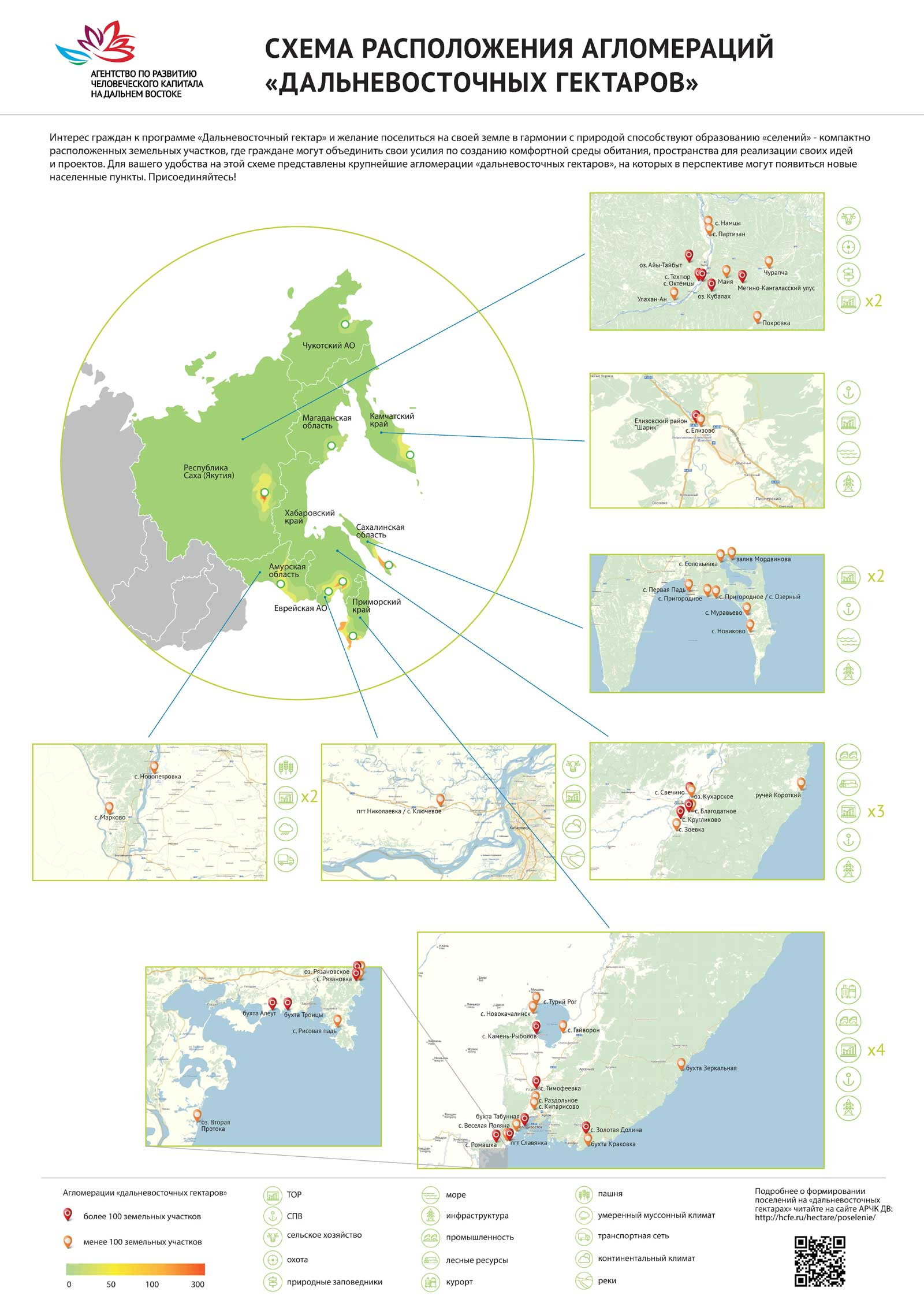 Вклады при которых дают карту приорити пасс