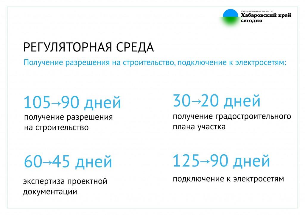 Алтайский край поднялся на20 позиций в общегосударственном рейтинге инвестиционного климата