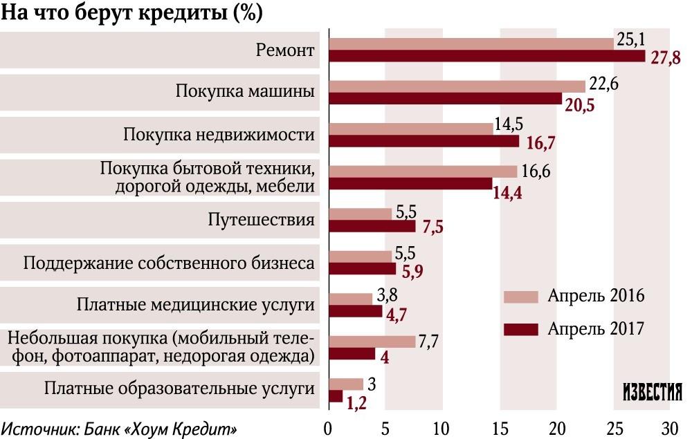 ткань как взять кредит в германии гражданину россии менее